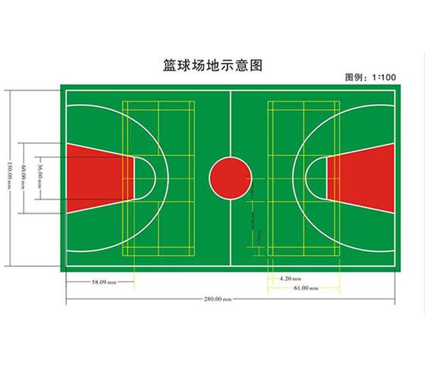 LXP-标准球场尺寸