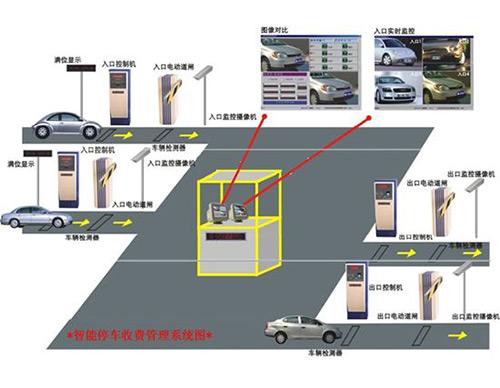 遠、中距離車輛管理系統