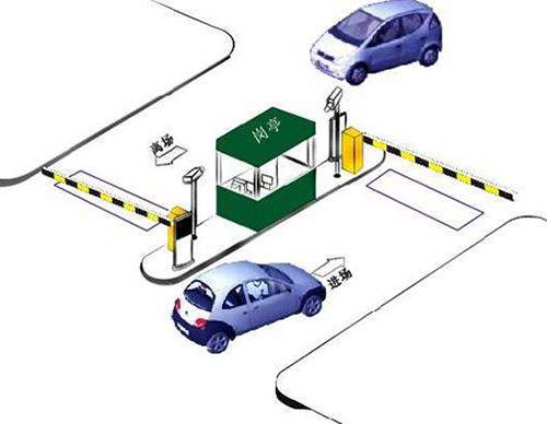 停車場智能化管理系統