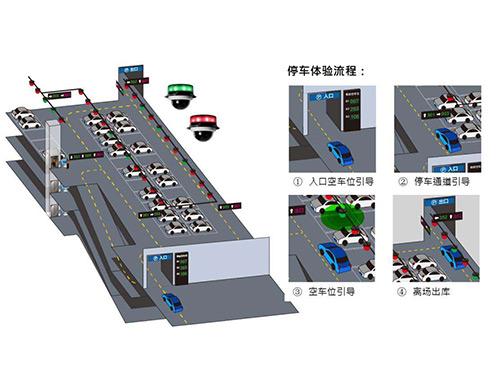 大型停車場車位引導系統